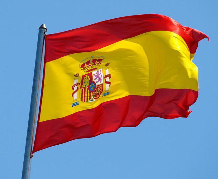 какой бизнес в испании