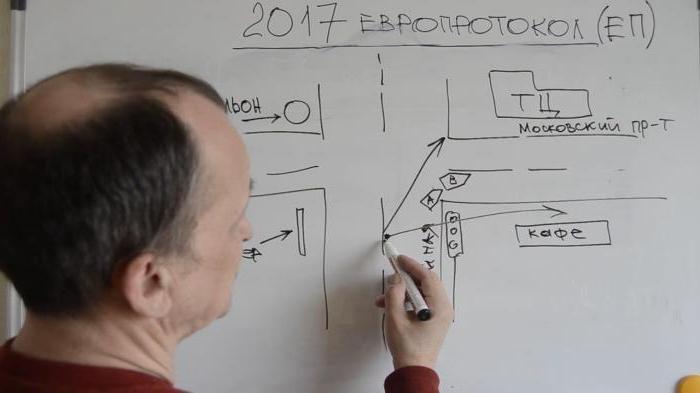 как оформить дтп без европротокола