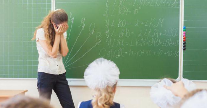 жалоба на учителя образец