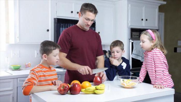Увольнение многодетного отца: по инициативе работодателя, по сокращению, за прогул. Многодетный отец (дети от разных браков): льготы