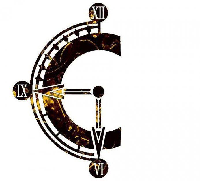 Хронологический порядок - это что вообще такое?