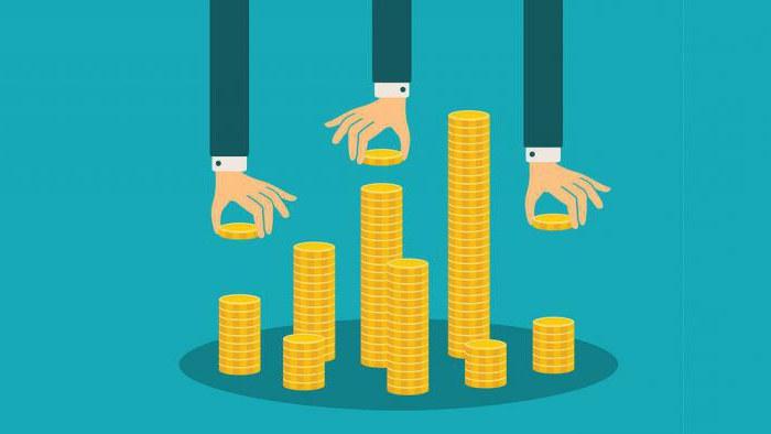 фонды прямых инвестиций рейтинг акций