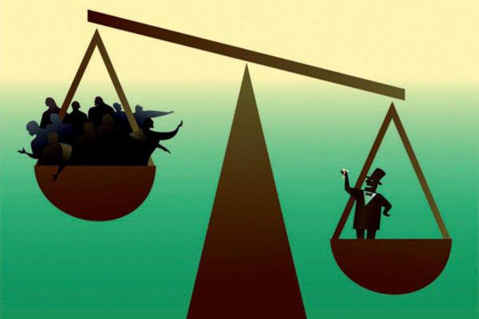 Прогрессивная шкала НДФЛ: плюсы и минусы