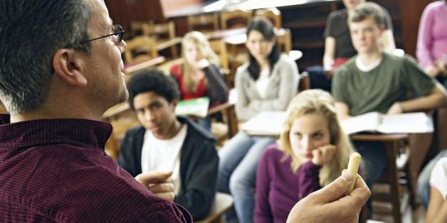 Содержание диагностической беседы с подростком