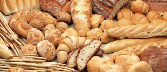 Франшиза пекарни: отзывы
