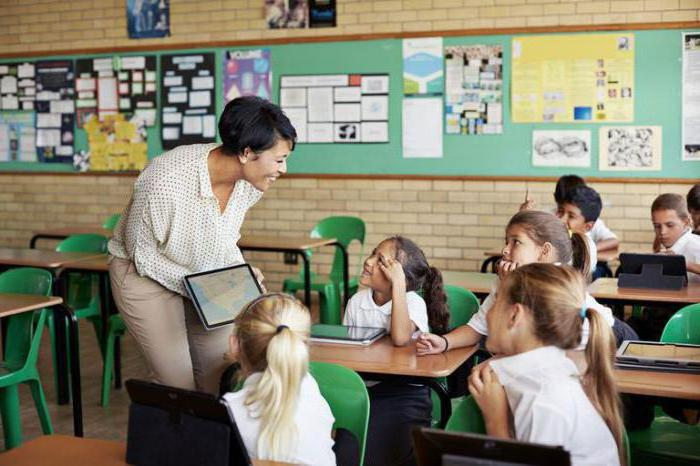 Бизнес-план образовательного учреждения