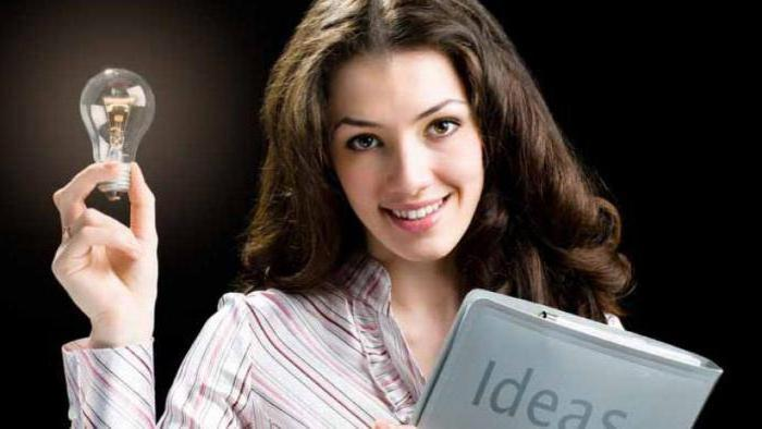 Лучшие идеи бизнеса для женщин