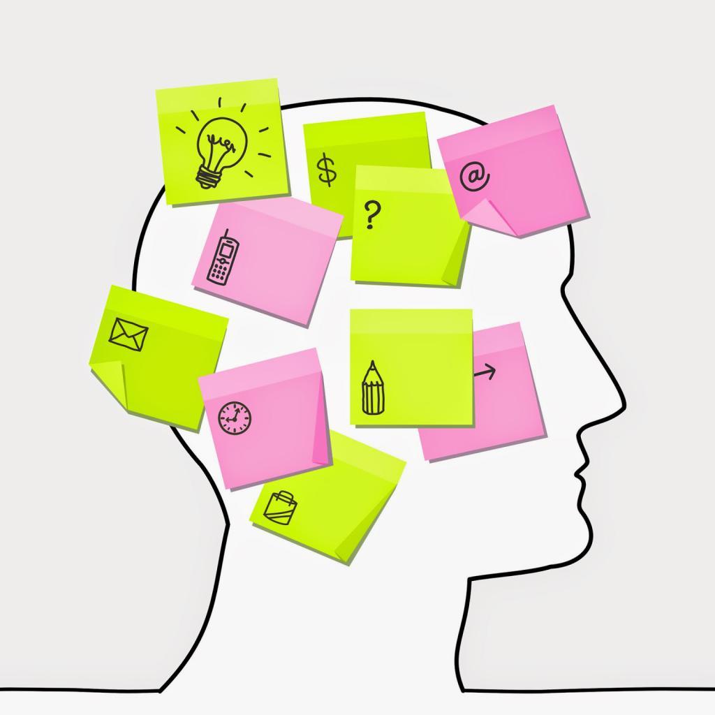 Метод Цицерона: описание, особенности, эффективность