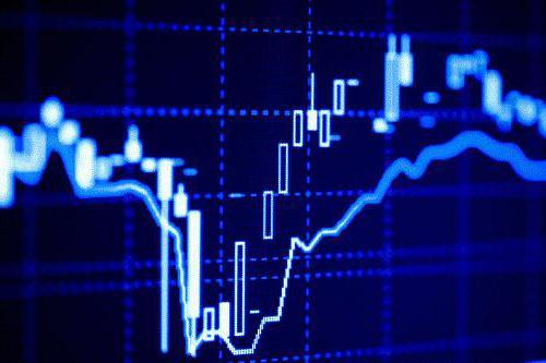 Доходность и ликвидность ценных бумаг