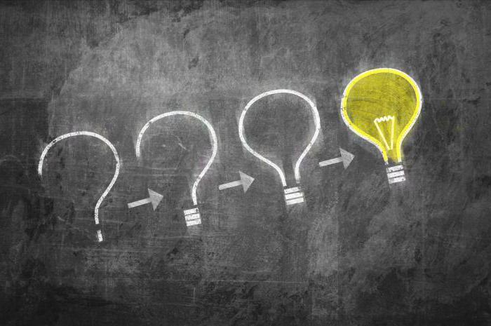 Регистрация идеи: порядок действий, особенности и требования