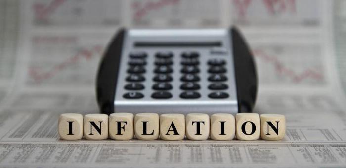 Понятие инфляции