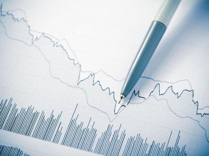 Виды и классификация облигаций