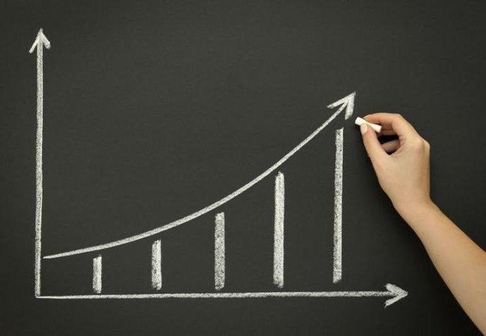 Насколько выгодна капитализация процентов на счете по вкладу?