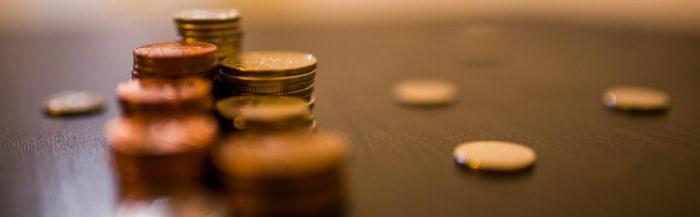 Рейтинг банков для ИП, список лучших