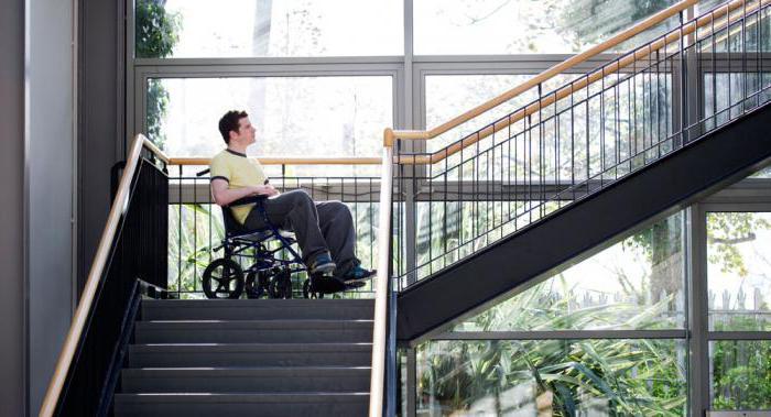 Выходное пособие при увольнении по инвалидности: расчет