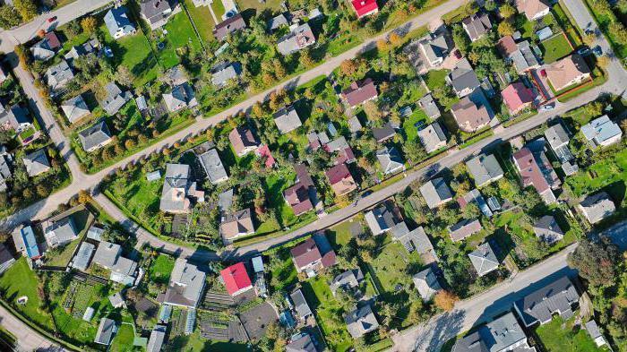 Примерный бизнес-план коттеджного поселка