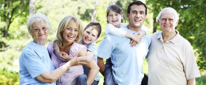 Юридические факты в семейном праве: понятие, виды и описание