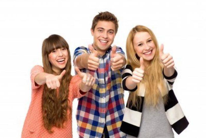 c484b0acb14 Лучшие молодежные бренды одежды  список