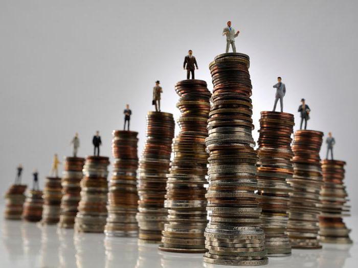 Длинные деньги в экономике: понятие