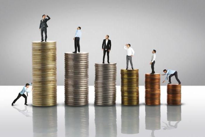 как рассчитать среднедневной заработок при увольнении