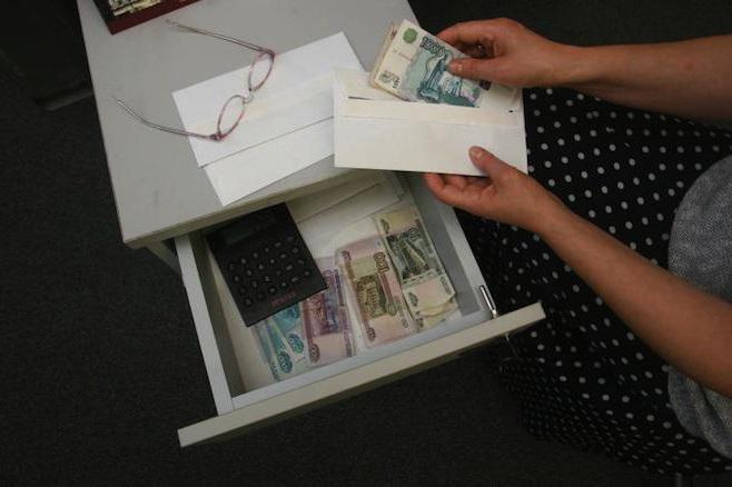 Как оплачивается работа в выходной день? Статья 153 ТК РФ