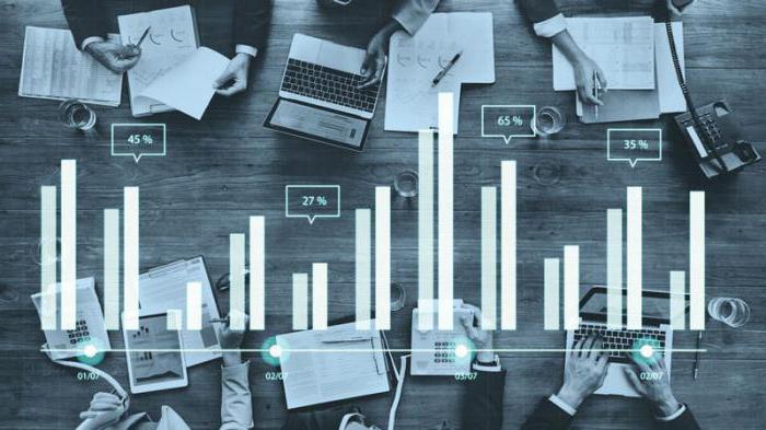 Что такое аналитика, ее значение?