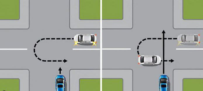 Правила дорожного движения: разворот на перекрестке с односторонним движением