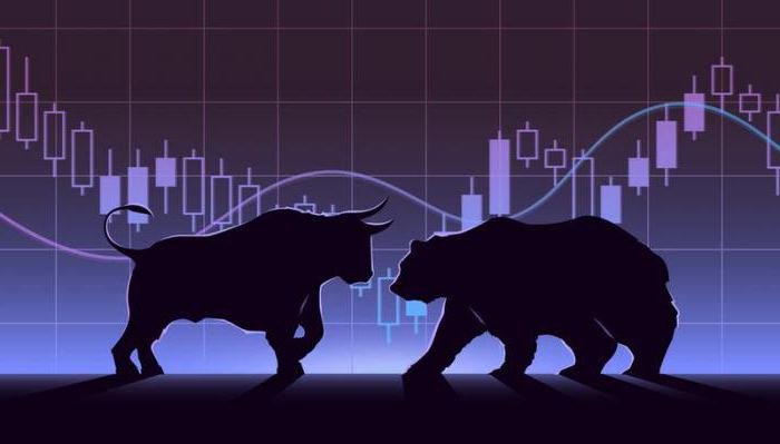 Форекс быки стратегии на форекс по 2016