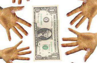 Ликвидность денег сегодня