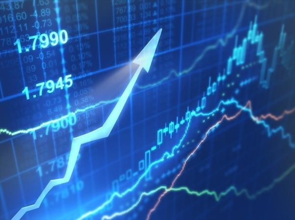 торговая надбавка уровень торговой надбавки