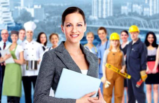 Полная и неполная занятость и безработица