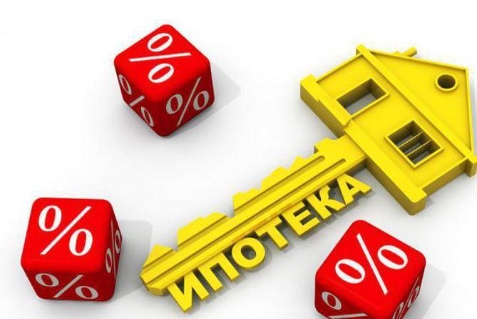 как вернуть проценты по ипотеке через налоговую