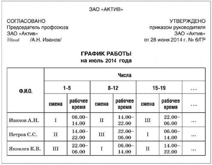 be4d8047e4bfe Как составить график работы сотрудников? :: BusinessMan.ru
