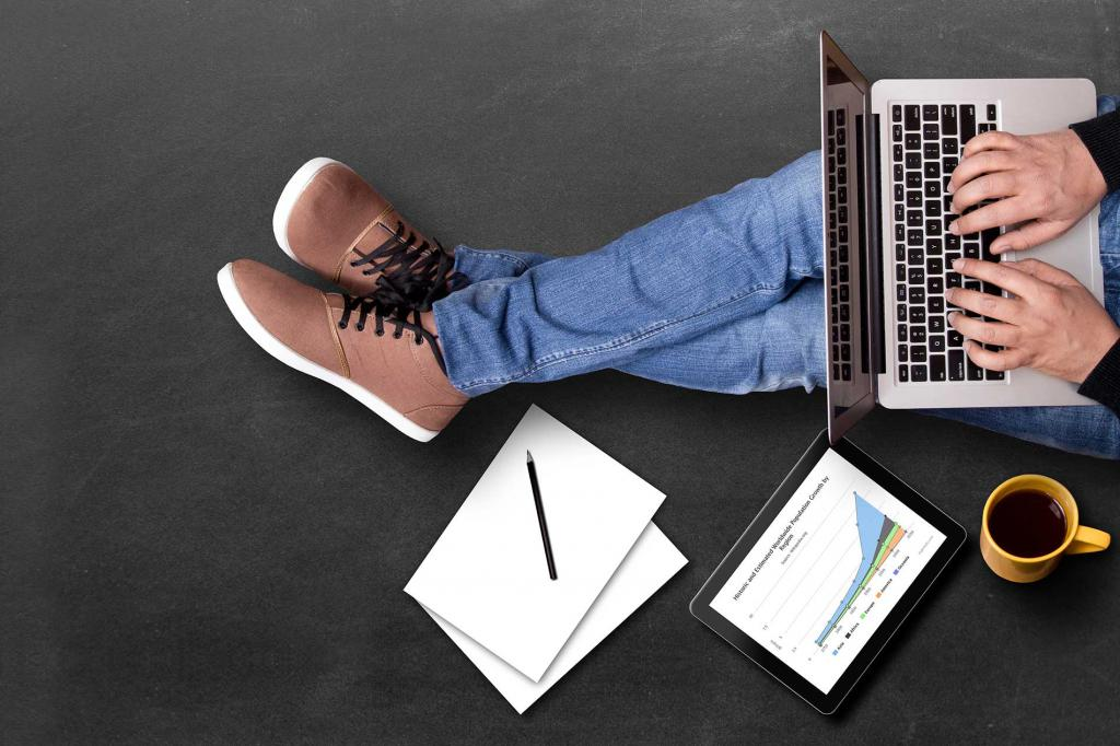 Должностные обязанности директора по маркетингу и рекламе