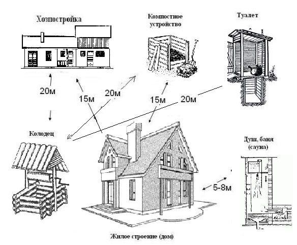 Изображение - Минимальное расстояние между многоэтажными домами согласно нормам строительства 65251
