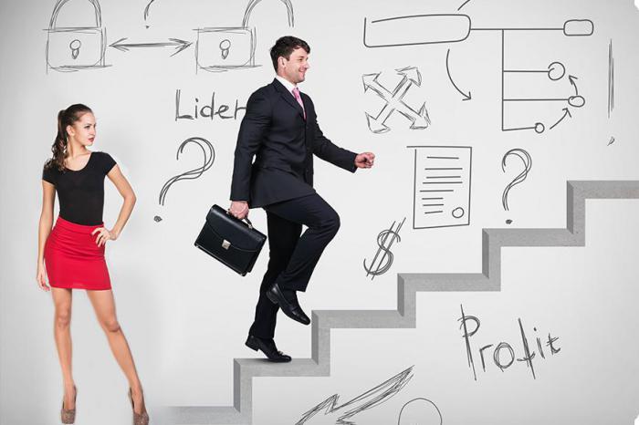 Теория успешной карьеры и её объективная критика