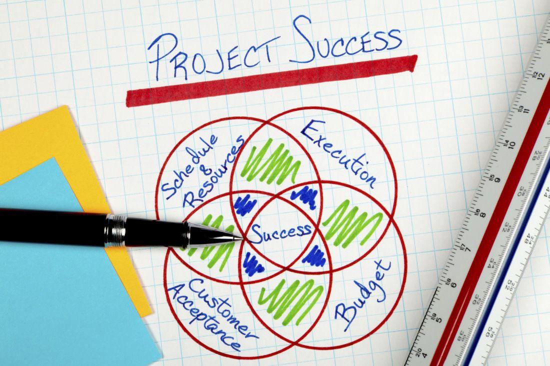 Успешный проект: 7 советов менеджера